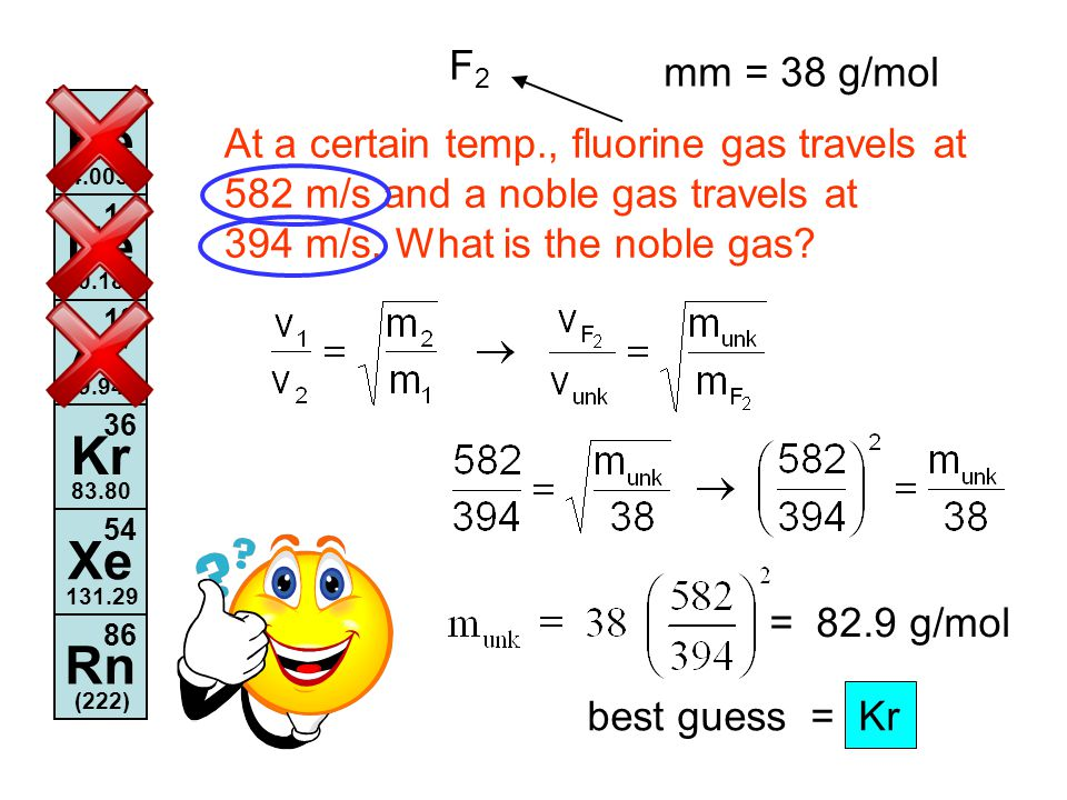 At a certain temp., fluorine gas travels at 582 m/s and a noble gas travels at 394 m/s. What is the noble gas? He 2 4.003 Ne 10 20.180 Ar 18 39.948 Kr