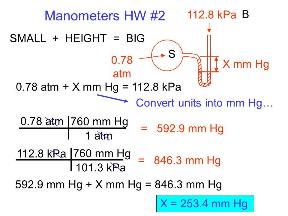 = 846.3 mm Hg 1 atm Manometers HW #2 0.78 atm 112.8 kPa X mm Hg SMALL + HEIGHT = BIG 0.78 atm + X mm Hg = 112.8 kPa Convert units into mm Hg… = 592.9 mm Hg 0.78 atm 760 mm Hg B S 101.3 kPa 112.8 kPa 760 mm Hg 592.9 mm Hg + X mm Hg = 846.3 mm Hg X = 253.4 mm Hg