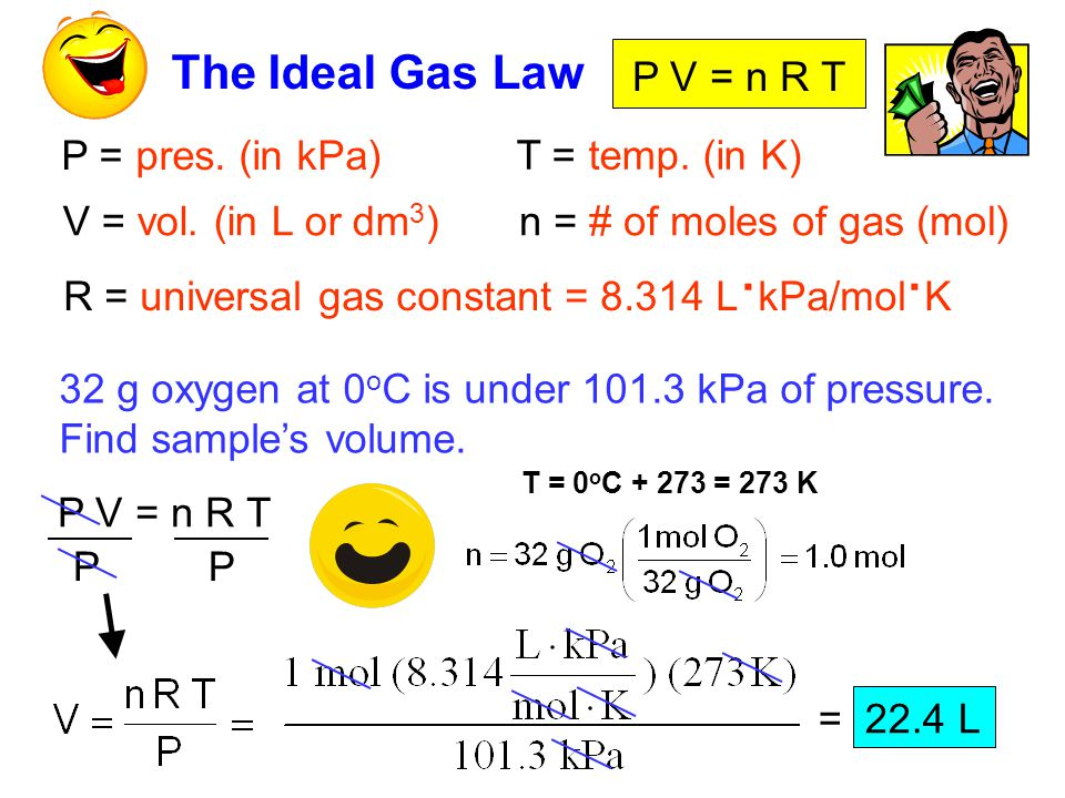 = 22.4 L The Ideal Gas Law P V = n R T P = pres. (in kPa) V = vol. (in L or dm 3 ) T = temp. (in K) n = # of moles of gas (mol) R = universal gas cons