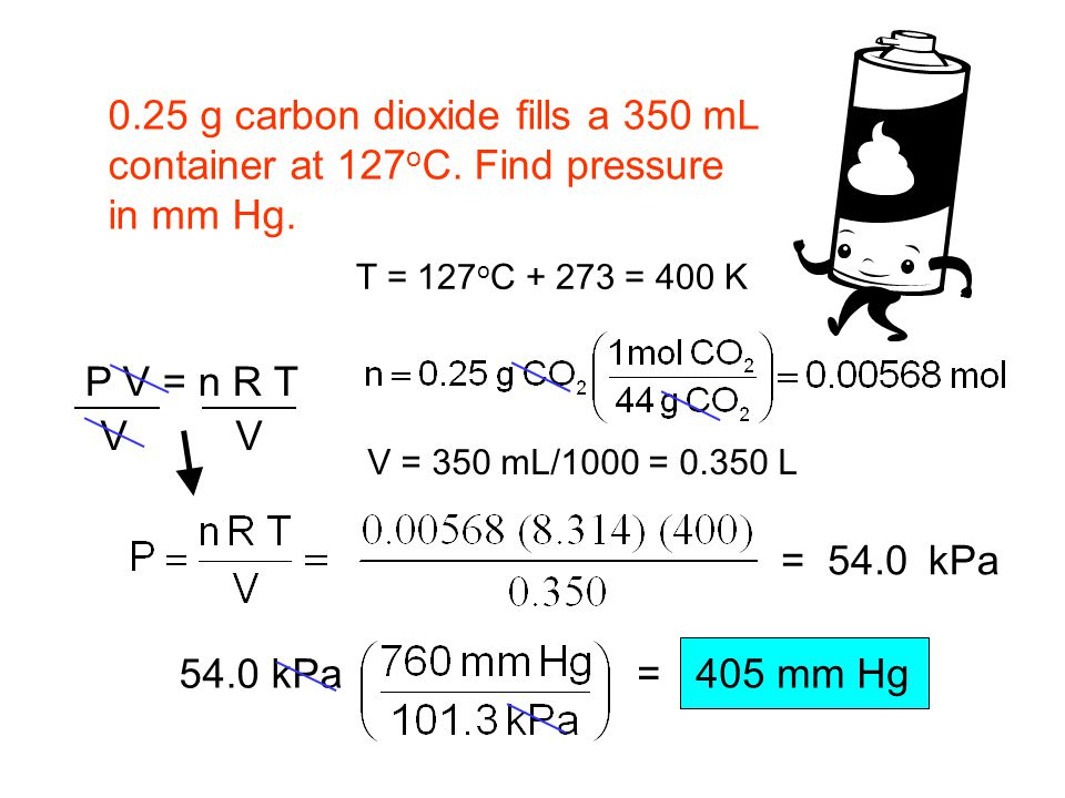 54.0 kPa 0.25 g carbon dioxide fills a 350 mL container at 127 o C. Find pressure in mm Hg. = 54.0 P V = n R T T = 127 o C + 273 = 400 K VV V = 350 mL