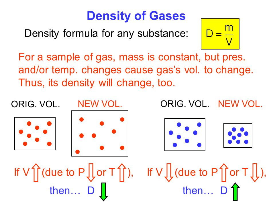 Density of Gases Density formula for any substance: For a sample of gas, mass is constant, but pres. and/or temp. changes cause gas's vol. to change.