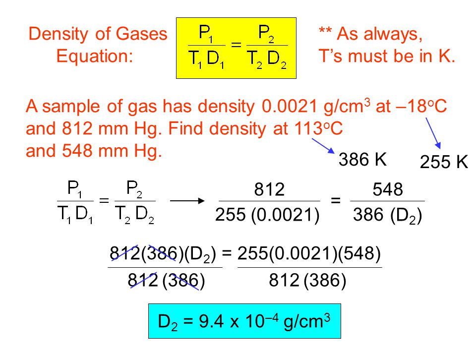 Density of Gases Equation: ** As always, T's must be in K. A sample of gas has density 0.0021 g/cm 3 at –18 o C and 812 mm Hg. Find density at 113 o C