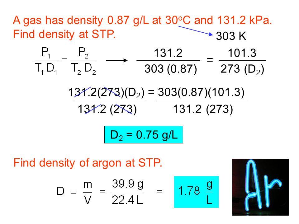 A gas has density 0.87 g/L at 30 o C and 131.2 kPa.