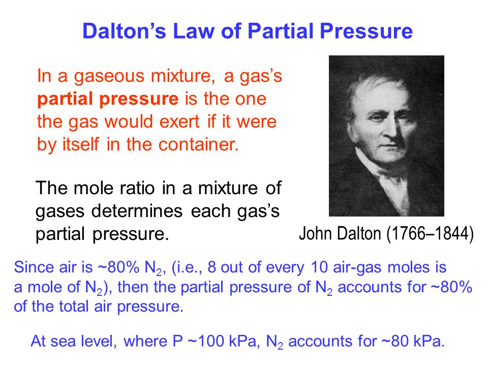 Dalton's Law of Partial Pressure In a gaseous mixture, a gas's partial pressure is the one the gas would exert if it were by itself in the container.