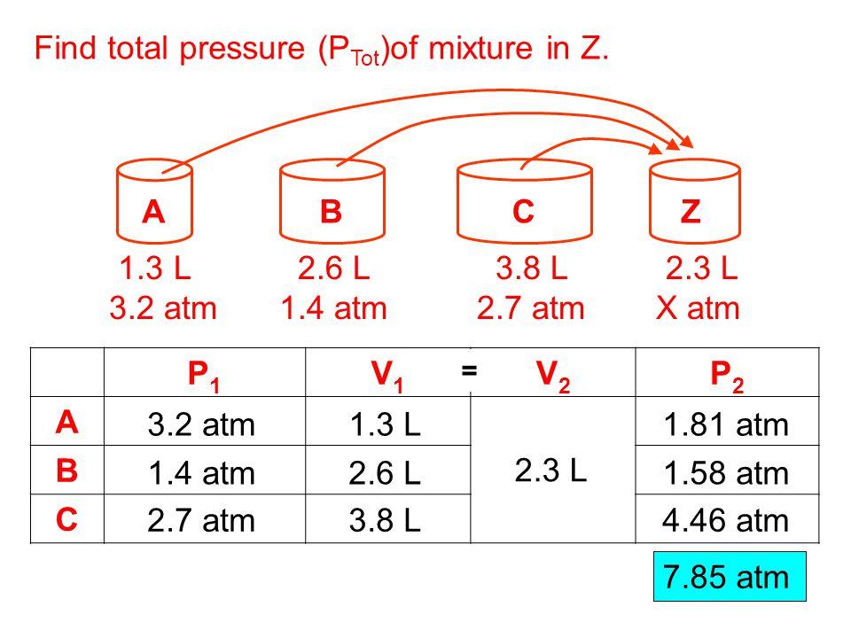Find total pressure (P Tot )of mixture in Z.