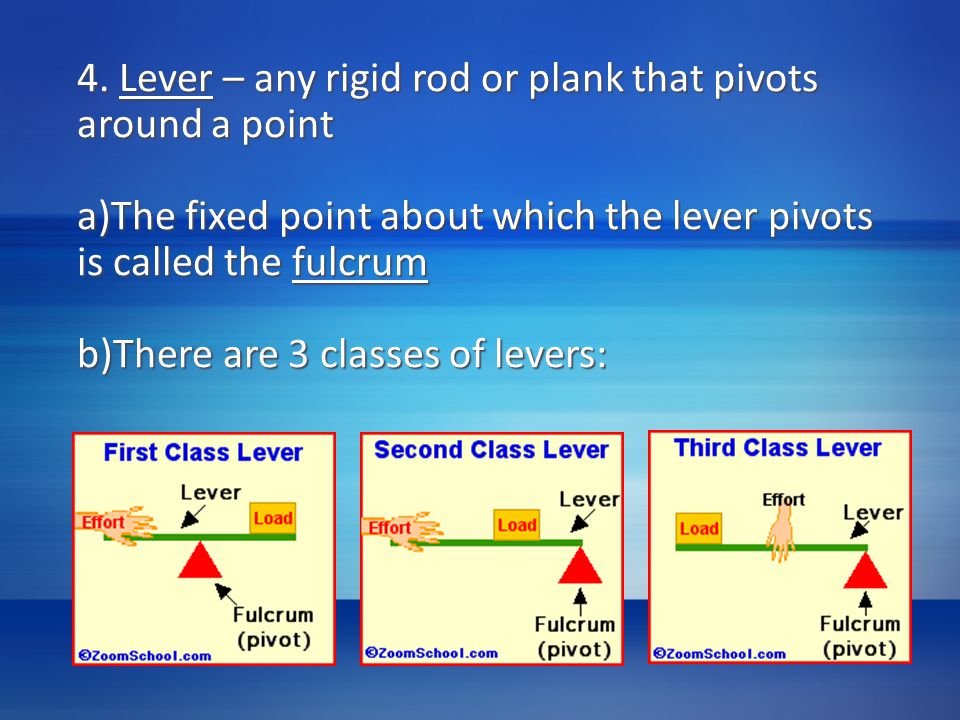 4. Lever – any rigid rod or plank that pivots around a point a)T he fixed point about which the lever pivots is called the fulcrum b)T here are 3 clas