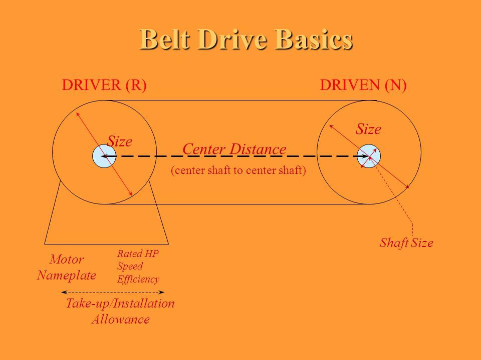 Basic Belt Drive Design