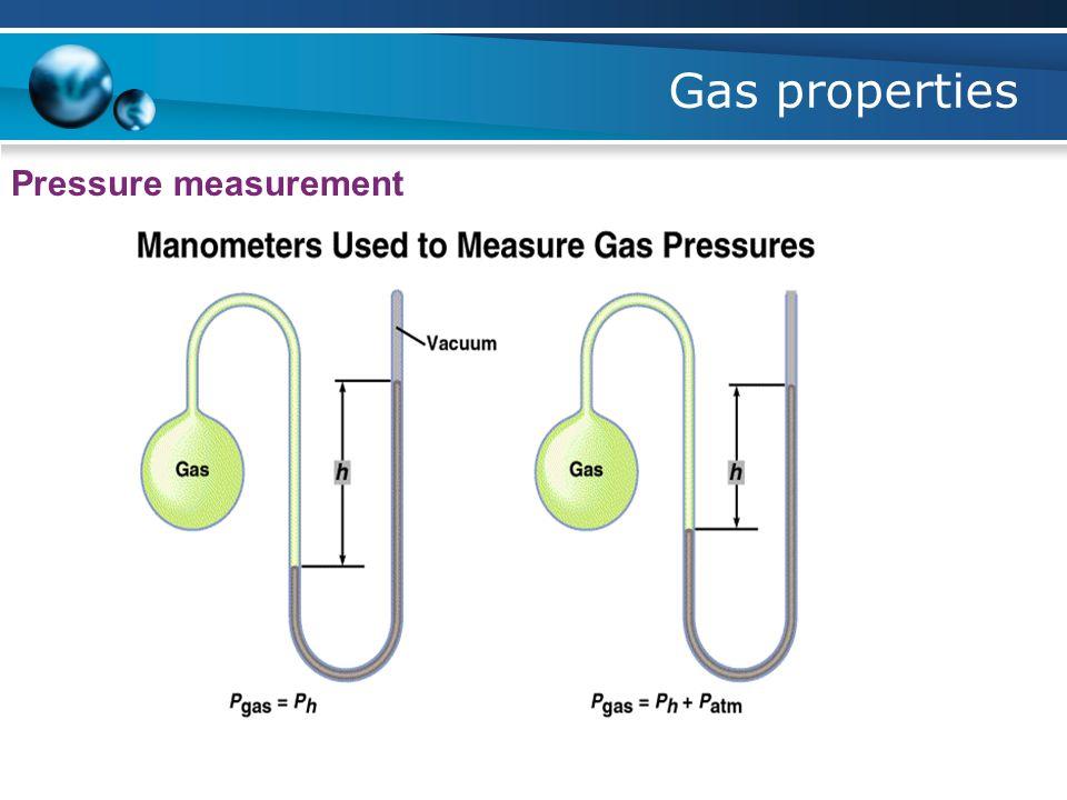 Gas properties Pressure measurement