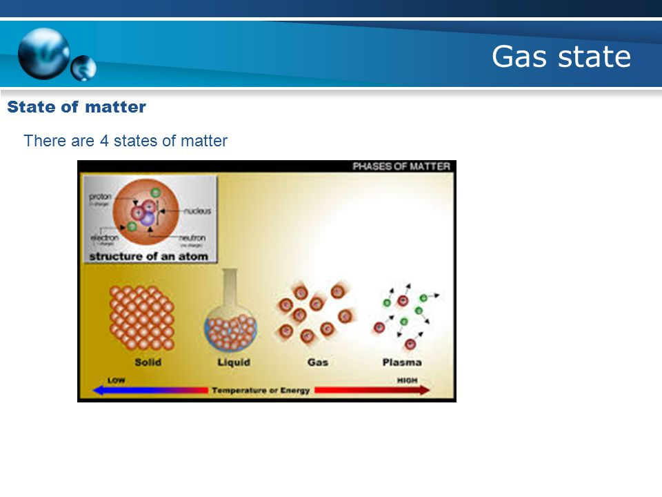 Gas state State of matter There are 4 states of matter