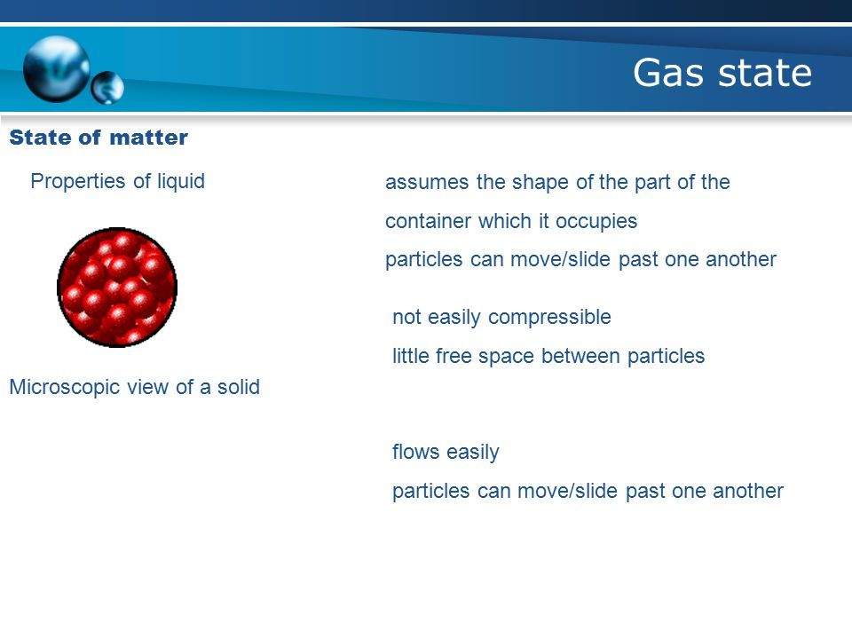 Gas state State of matter Properties of liquid Microscopic view of a solid assumes the shape of the part of the container which it occupies particles can move/slide past one another not easily compressible little free space between particles flows easily particles can move/slide past one another