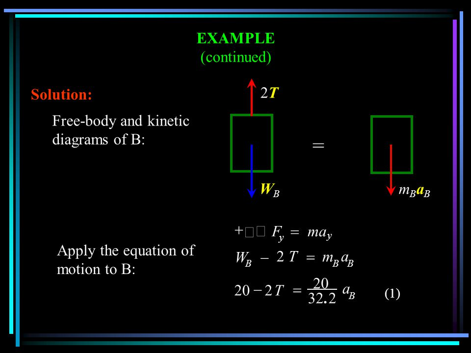 EXAMPLE (continued) Solution: Free-body and kinetic diagrams of B: = 2T2T WBWB mBaBmBaB y y maF     B B B a m T W   2 B a T 2.32 20 2   (1) Apply the equation of motion to B: