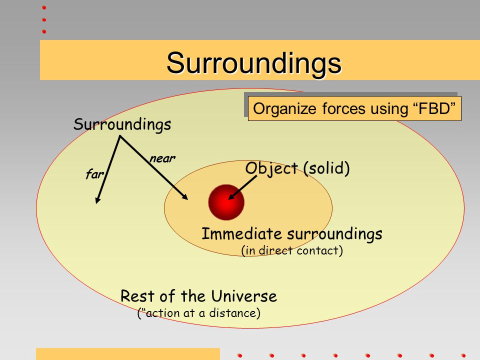"Surroundings Rest of the Universe (""action at a distance) Immediate surroundings (in direct contact) Object (solid) Surroundings near far Organize for"