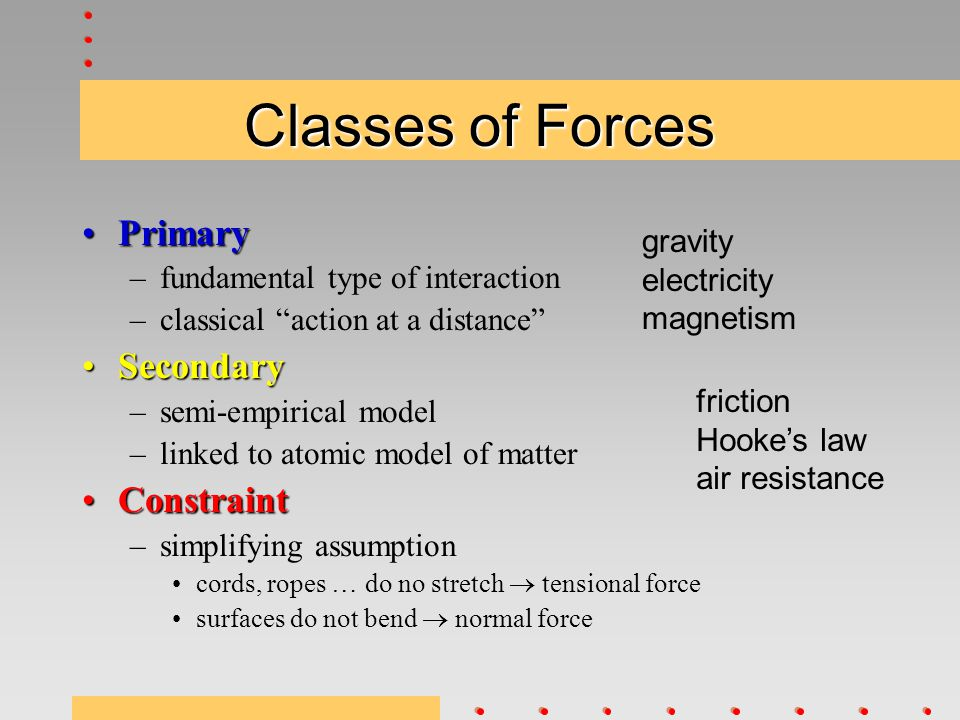 "Classes of Forces PrimaryPrimary –fundamental type of interaction –classical ""action at a distance"" SecondarySecondary –semi-empirical model –linked t"
