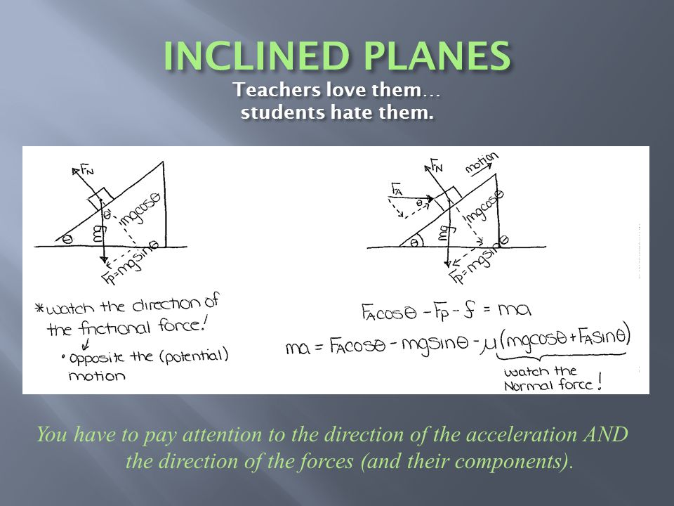 You have to pay attention to the direction of the acceleration AND the direction of the forces (and their components).