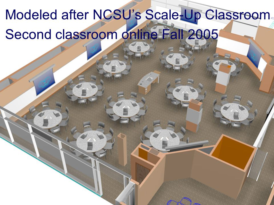 NLII 2005 January 24, 2005 Modeled after NCSU's Scale-Up Classroom Second classroom online Fall 2005