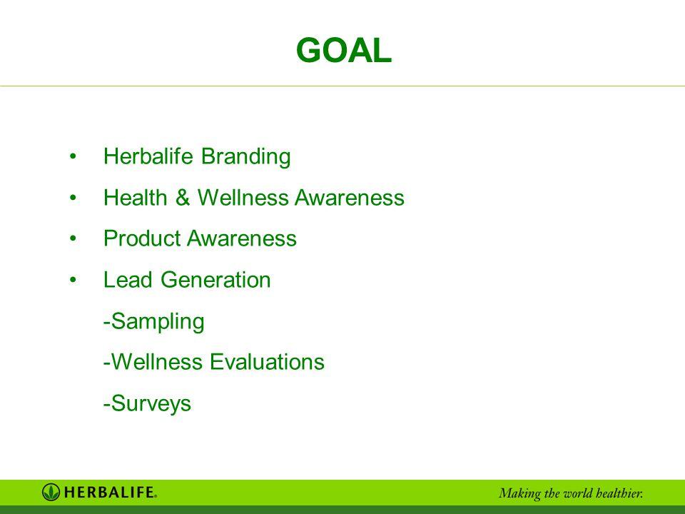 GOAL Herbalife Branding Health & Wellness Awareness Product Awareness Lead Generation -Sampling -Wellness Evaluations -Surveys