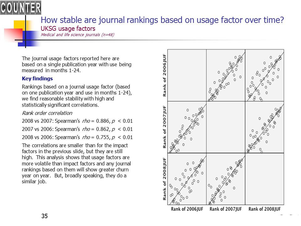 35 How stable are journal rankings based on usage factor over time.