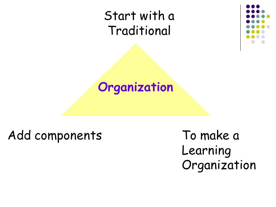 Organization Start with a Traditional Add componentsTo make a Learning Organization