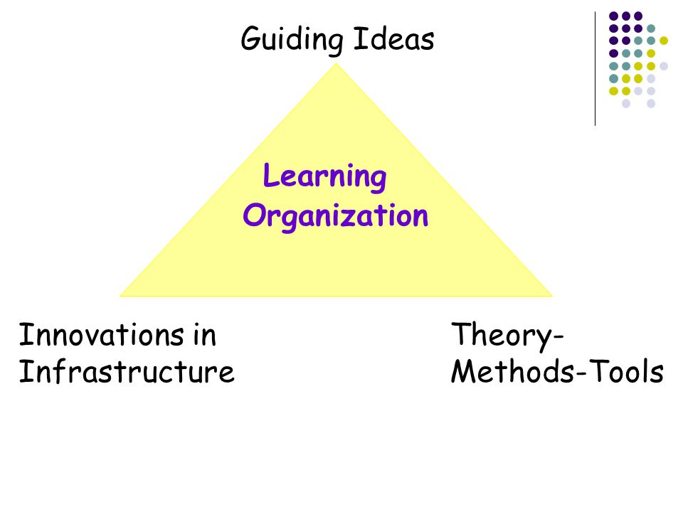 Organization Guiding Ideas Innovations in Infrastructure Theory- Methods-Tools Learning