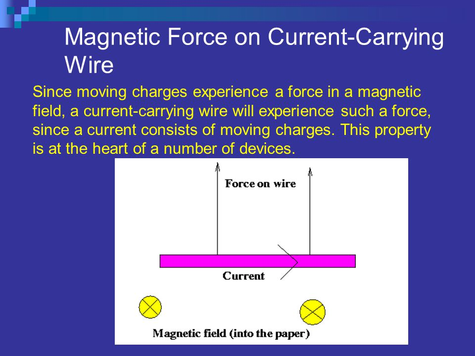 Force on the Charge Right Hand Rule! Put your fingers in the direction of motion of the charge, curl them in the direction of the magnetic field. Your
