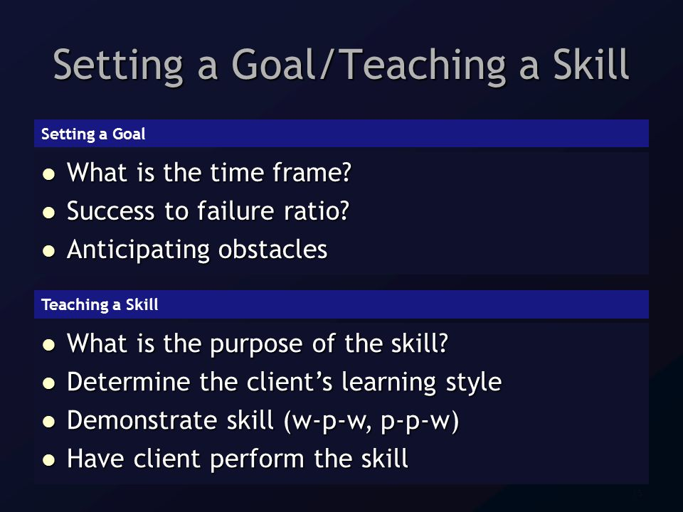 15 Setting a Goal/Teaching a Skill What is the time frame.