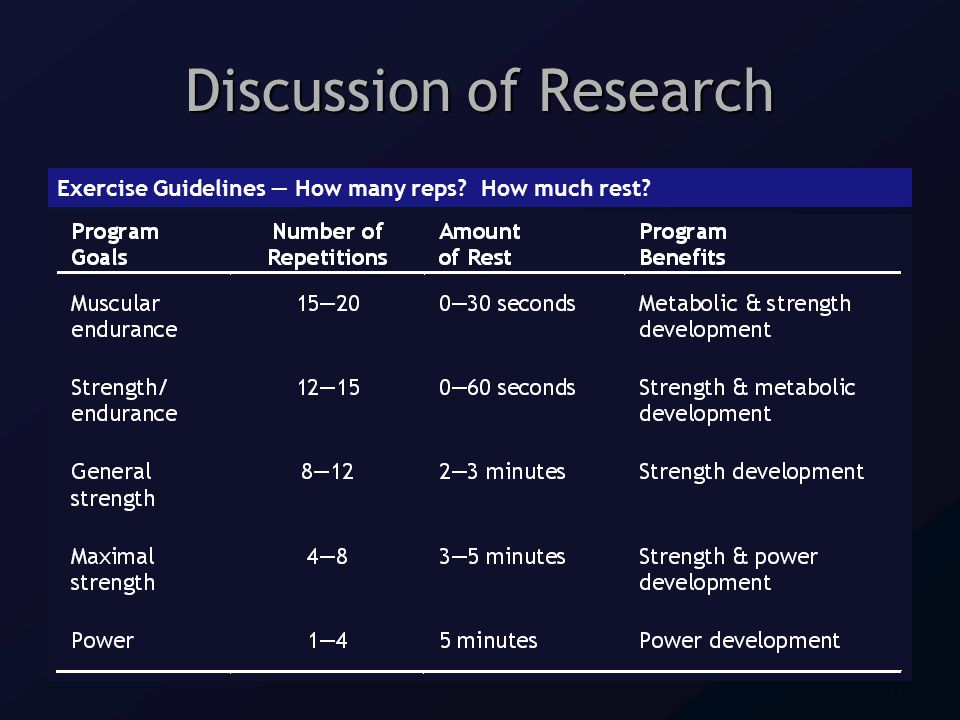 17 Exercise Guidelines — How many reps? How much rest? Discussion of Research