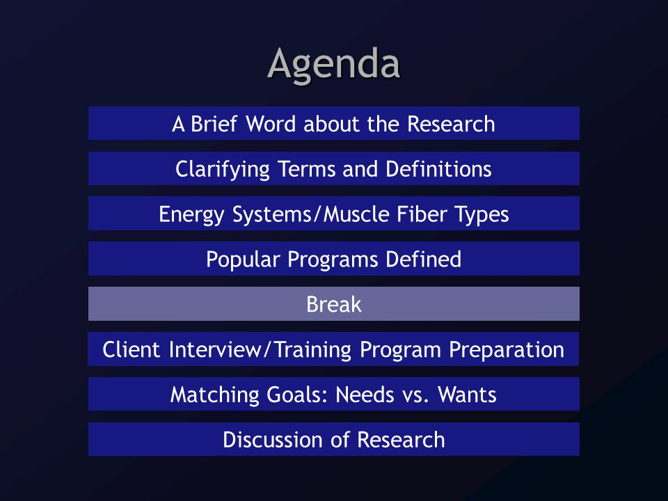 1 A Brief Word about the Research Clarifying Terms and Definitions Energy Systems/Muscle Fiber Types Popular Programs Defined Break Client Interview/Training Program Preparation Matching Goals: Needs vs.