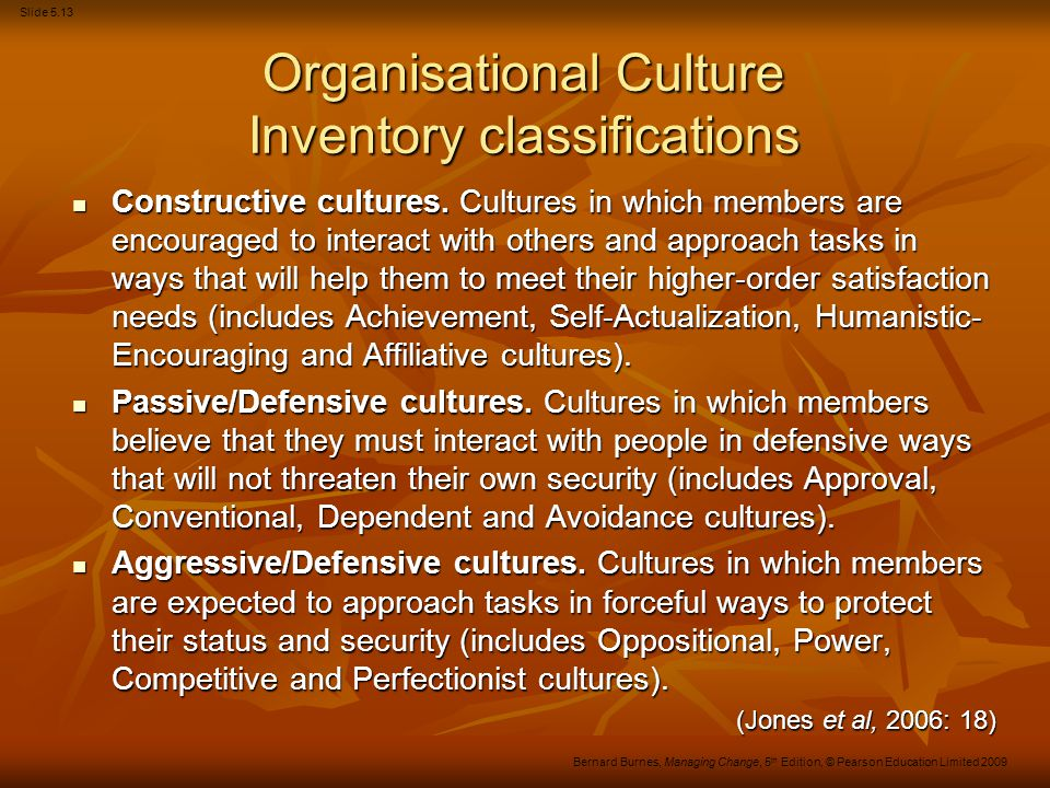 Slide 5.13 Bernard Burnes, Managing Change, 5 th Edition, © Pearson Education Limited 2009 Organisational Culture Inventory classifications Constructi