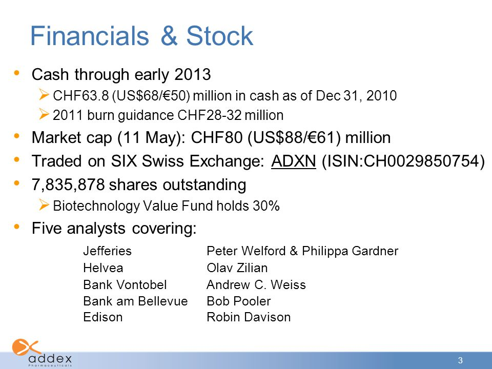 3 Financials & Stock Cash through early 2013  CHF63.8 (US$68/€50) million in cash as of Dec 31, 2010  2011 burn guidance CHF28-32 million Market cap (11 May): CHF80 (US$88/€61) million Traded on SIX Swiss Exchange: ADXN (ISIN:CH0029850754) 7,835,878 shares outstanding  Biotechnology Value Fund holds 30% Five analysts covering: JefferiesPeter Welford & Philippa Gardner HelveaOlav Zilian Bank VontobelAndrew C.