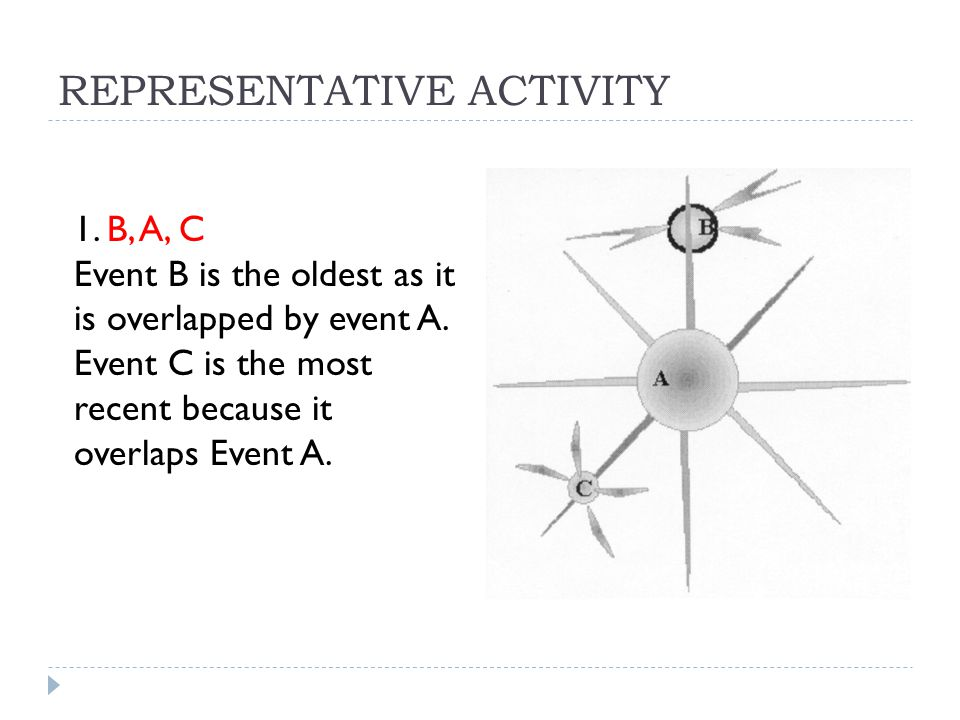 REPRESENTATIVE ACTIVITY 1. B, A, C Event B is the oldest as it is overlapped by event A.