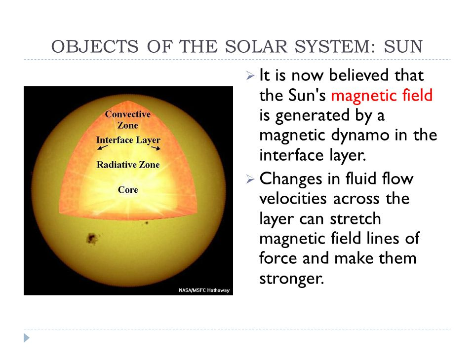 OBJECTS OF THE SOLAR SYSTEM: SUN  It is now believed that the Sun s magnetic field is generated by a magnetic dynamo in the interface layer.