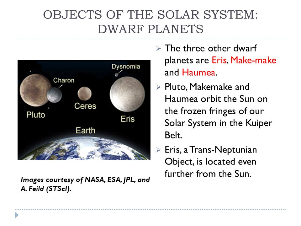 OBJECTS OF THE SOLAR SYSTEM: DWARF PLANETS  The three other dwarf planets are Eris, Make-make and Haumea.