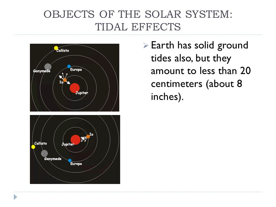OBJECTS OF THE SOLAR SYSTEM: TIDAL EFFECTS  Earth has solid ground tides also, but they amount to less than 20 centimeters (about 8 inches).