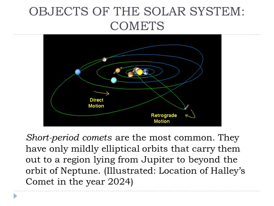 OBJECTS OF THE SOLAR SYSTEM: COMETS Short-period comets are the most common.