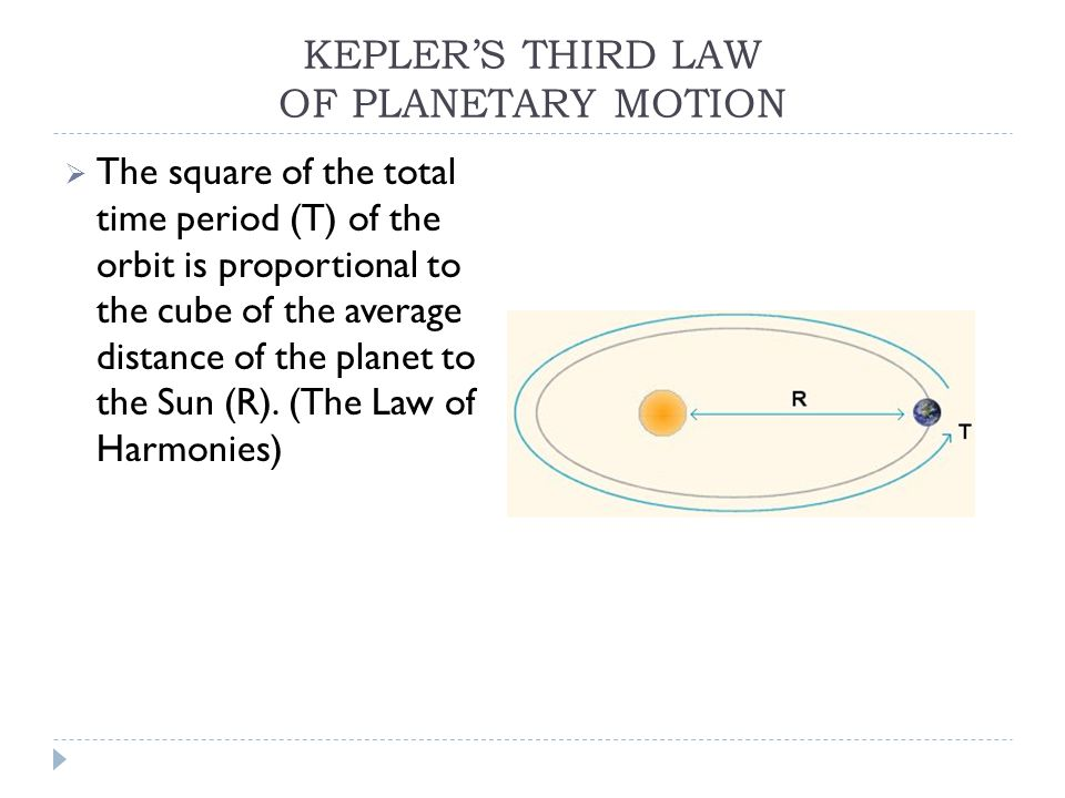 KEPLER'S THIRD LAW OF PLANETARY MOTION  The square of the total time period (T) of the orbit is proportional to the cube of the average distance of the planet to the Sun (R).
