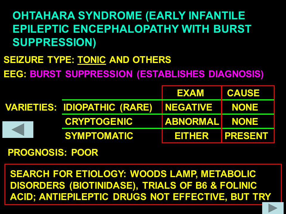 SEIZURE TYPE: EEG: SEARCH FOR ETIOLOGY: WOODS LAMP, METABOLIC DISORDERS (BIOTINIDASE), TRIALS OF B6 & FOLINIC ACID; ANTIEPILEPTIC DRUGS NOT EFFECTIVE, BUT TRY OHTAHARA SYNDROME (EARLY INFANTILE EPILEPTIC ENCEPHALOPATHY WITH BURST SUPPRESSION) TONIC AND OTHERS BURST SUPPRESSION (ESTABLISHES DIAGNOSIS) VARIETIES: IDIOPATHIC (RARE) SYMPTOMATIC CRYPTOGENIC EXAMCAUSE NEGATIVENONE ABNORMALNONE PRESENTEITHER PROGNOSIS: POOR