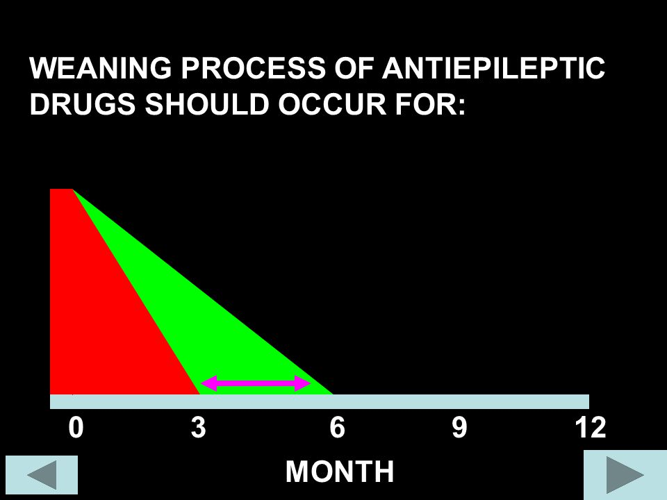 WEANING PROCESS OF ANTIEPILEPTIC DRUGS SHOULD OCCUR FOR: MONTH 612390