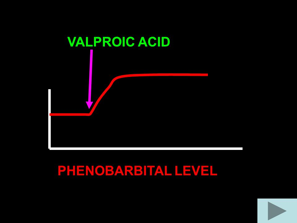 VALPROIC ACID PHENOBARBITAL LEVEL
