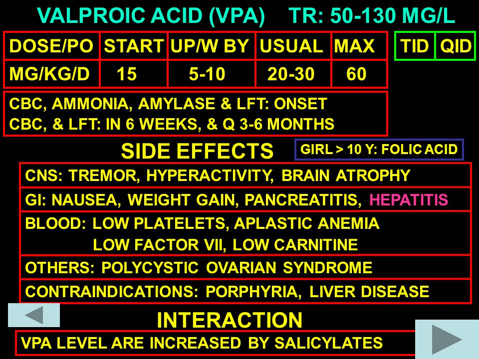VALPROIC ACID (VPA) DOSE/PO START UP/W BY USUAL MAX MG/KG/D 15 5-10 20-30 60 TR: 50-130 MG/L SIDE EFFECTS CNS: TREMOR, HYPERACTIVITY, BRAIN ATROPHY GI: NAUSEA, WEIGHT GAIN, PANCREATITIS, HEPATITIS BLOOD: LOW PLATELETS, APLASTIC ANEMIA OTHERS: POLYCYSTIC OVARIAN SYNDROME INTERACTION VPA LEVEL ARE INCREASED BY SALICYLATES TIDQID CBC, AMMONIA, AMYLASE & LFT: ONSET CBC, & LFT: IN 6 WEEKS, & Q 3-6 MONTHS LOW FACTOR VII, LOW CARNITINE CONTRAINDICATIONS: PORPHYRIA, LIVER DISEASE GIRL > 10 Y: FOLIC ACID
