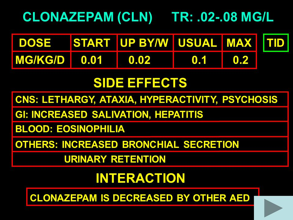 CLONAZEPAM (CLN) -DOSE START UP BY/W USUAL MAX MG/KG/D 0.01 0.02 0.1 0.2 TR:.02-.08 MG/L SIDE EFFECTS CNS: LETHARGY, ATAXIA, HYPERACTIVITY, PSYCHOSIS GI: INCREASED SALIVATION, HEPATITIS BLOOD: EOSINOPHILIA OTHERS: INCREASED BRONCHIAL SECRETION INTERACTION CLONAZEPAM IS DECREASED BY OTHER AED TID URINARY RETENTION