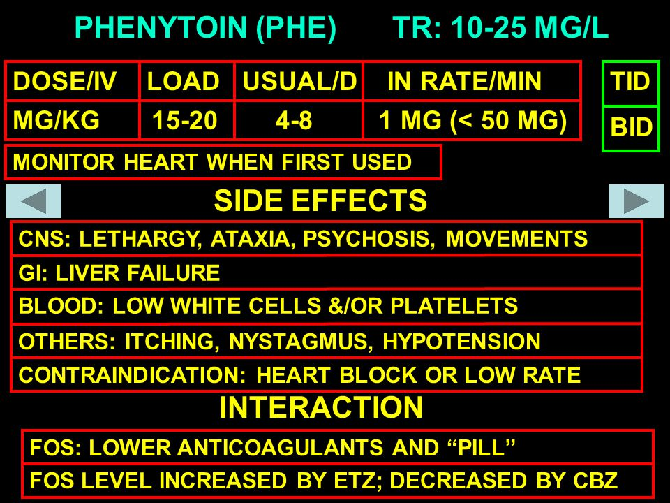 PHENYTOIN (PHE) DOSE/IV LOAD USUAL/D IN RATE/MIN MG/KG 15-20 4-8 1 MG (< 50 MG) TR: 10-25 MG/L SIDE EFFECTS CNS: LETHARGY, ATAXIA, PSYCHOSIS, MOVEMENTS GI: LIVER FAILURE BLOOD: LOW WHITE CELLS &/OR PLATELETS OTHERS: ITCHING, NYSTAGMUS, HYPOTENSION INTERACTION FOS: LOWER ANTICOAGULANTS AND PILL FOS LEVEL INCREASED BY ETZ; DECREASED BY CBZ TID MONITOR HEART WHEN FIRST USED CONTRAINDICATION: HEART BLOCK OR LOW RATE BID