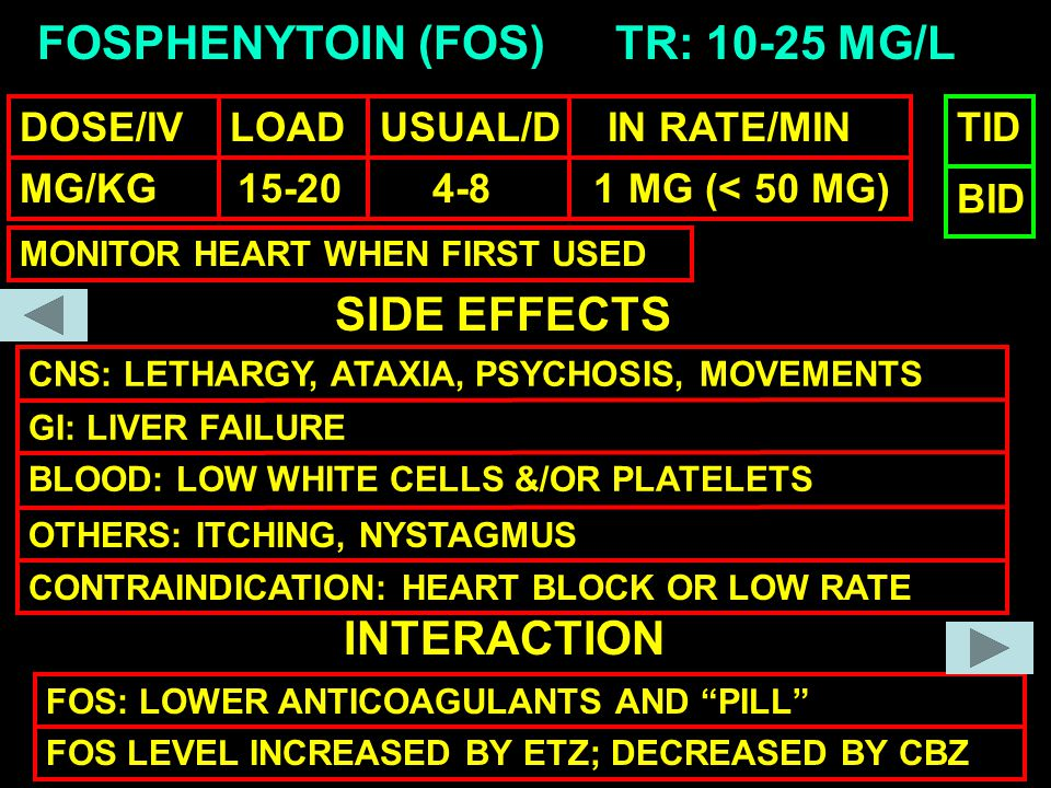 FOSPHENYTOIN (FOS) DOSE/IV LOAD USUAL/D IN RATE/MIN MG/KG 15-20 4-8 1 MG (< 50 MG) TR: 10-25 MG/L SIDE EFFECTS CNS: LETHARGY, ATAXIA, PSYCHOSIS, MOVEMENTS GI: LIVER FAILURE BLOOD: LOW WHITE CELLS &/OR PLATELETS OTHERS: ITCHING, NYSTAGMUS INTERACTION FOS: LOWER ANTICOAGULANTS AND PILL FOS LEVEL INCREASED BY ETZ; DECREASED BY CBZ TID MONITOR HEART WHEN FIRST USED CONTRAINDICATION: HEART BLOCK OR LOW RATE BID