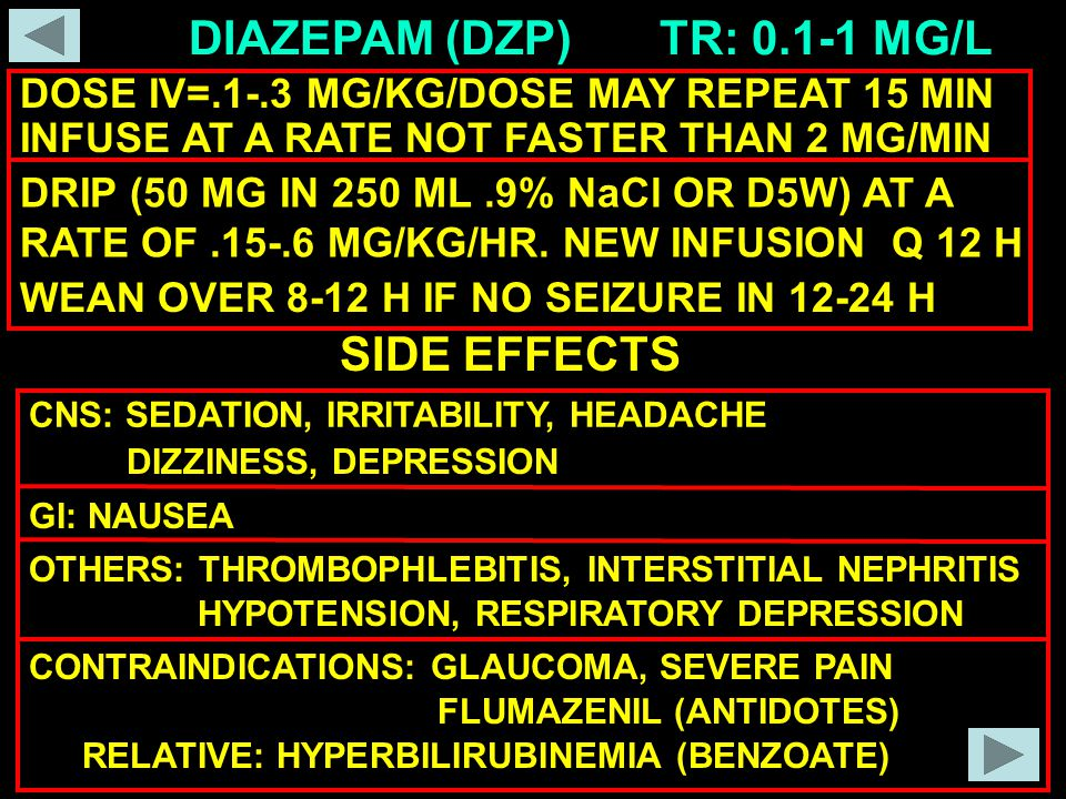 DIAZEPAM (DZP) DOSE IV=.1-.3 MG/KG/DOSE MAY REPEAT 15 MIN TR: 0.1-1 MG/L SIDE EFFECTS CNS: SEDATION, IRRITABILITY, HEADACHE GI: NAUSEA OTHERS: THROMBOPHLEBITIS, INTERSTITIAL NEPHRITIS CONTRAINDICATIONS: GLAUCOMA, SEVERE PAIN HYPOTENSION, RESPIRATORY DEPRESSION DIZZINESS, DEPRESSION DRIP (50 MG IN 250 ML.9% NaCl OR D5W) AT A RATE OF.15-.6 MG/KG/HR.