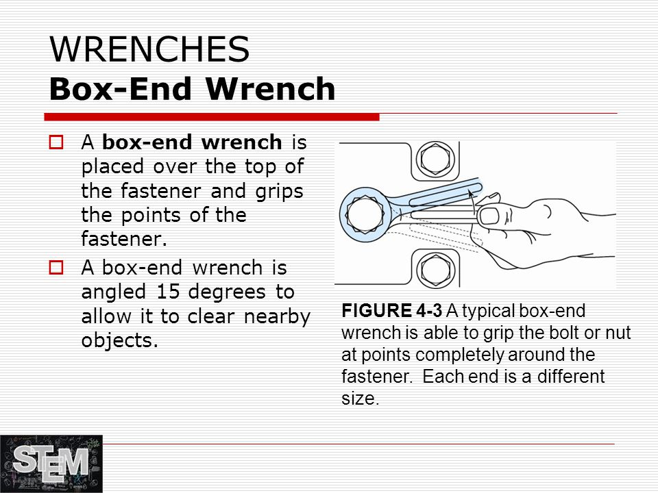 WRENCHES Box-End Wrench  A box-end wrench is placed over the top of the fastener and grips the points of the fastener.