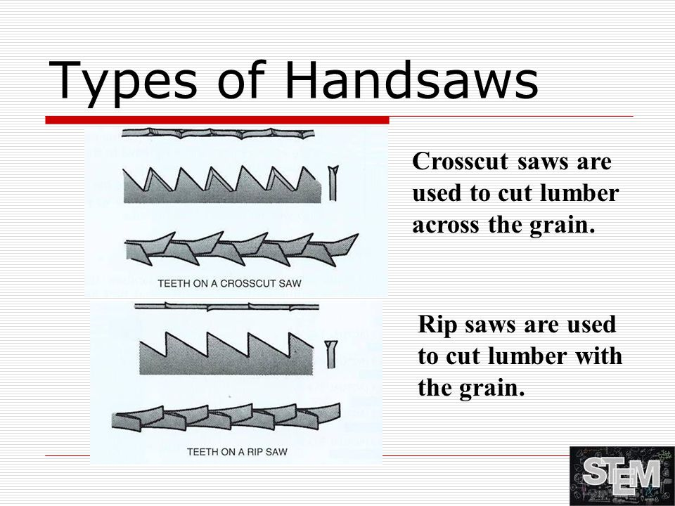 Types of Handsaws Crosscut saws are used to cut lumber across the grain.