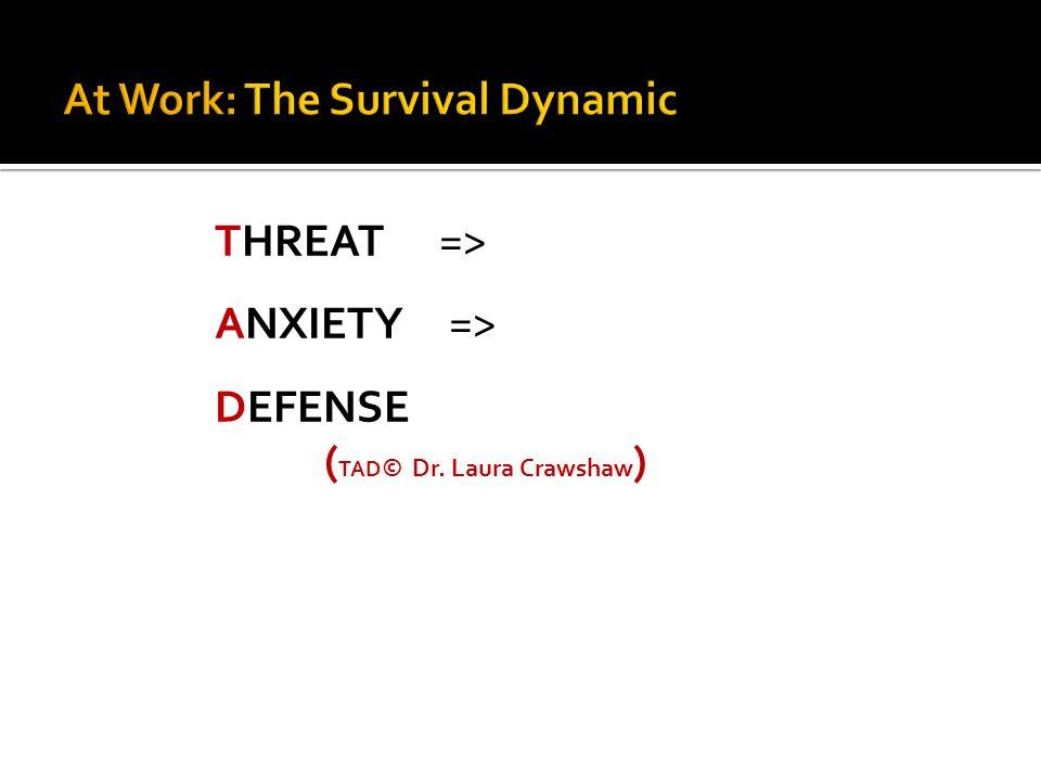 THREAT => ANXIETY => DEFENSE ( TAD © Dr. Laura Crawshaw )