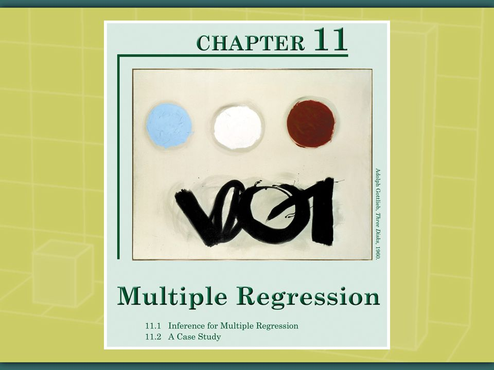  Regression model: a set of variables & their hypothesized relationships.