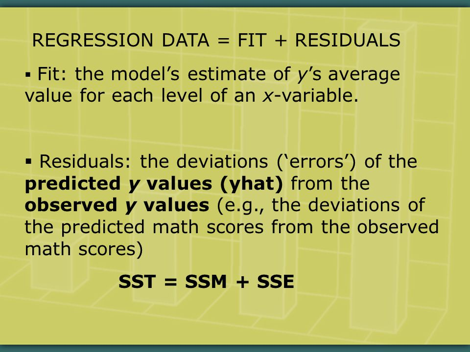 REGRESSION DATA = FIT + RESIDUALS  Fit: the model's estimate of y's average value for each level of an x-variable.