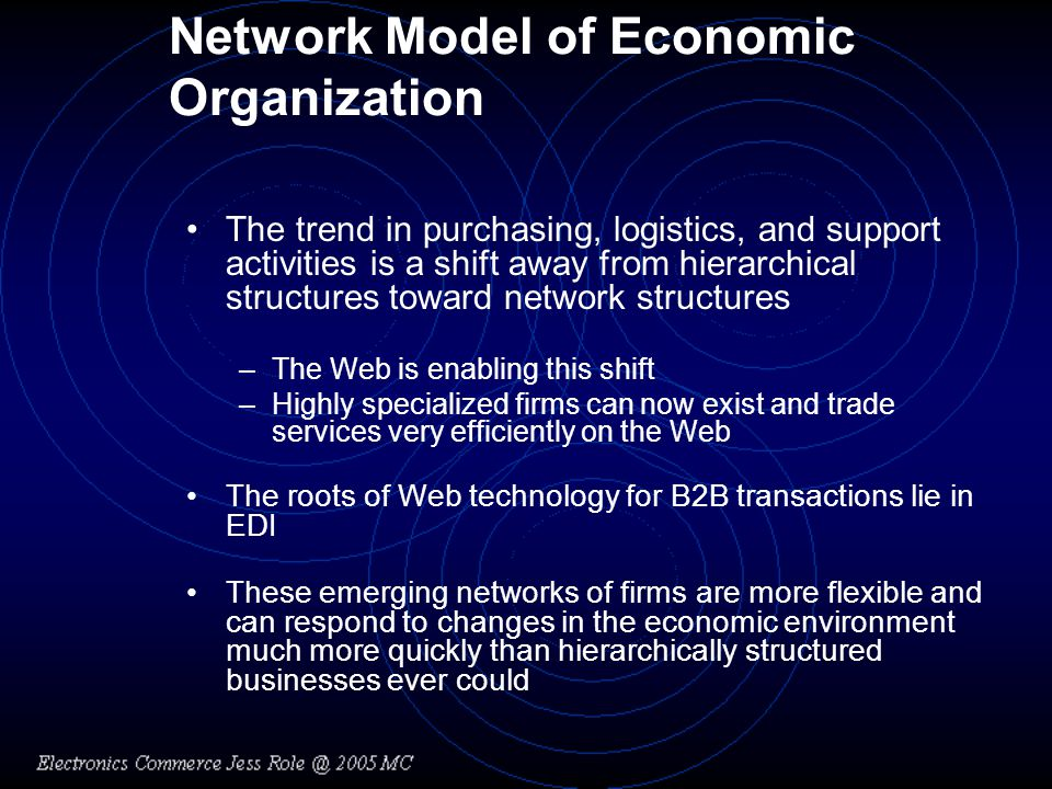 Network Model of Economic Organization The trend in purchasing, logistics, and support activities is a shift away from hierarchical structures toward network structures –The Web is enabling this shift –Highly specialized firms can now exist and trade services very efficiently on the Web The roots of Web technology for B2B transactions lie in EDI These emerging networks of firms are more flexible and can respond to changes in the economic environment much more quickly than hierarchically structured businesses ever could