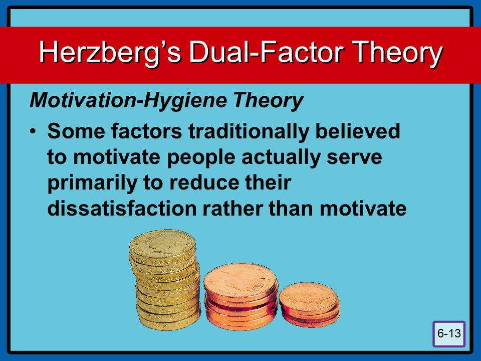 6-13 Herzberg's Dual-Factor Theory Motivation-Hygiene Theory Some factors traditionally believed to motivate people actually serve primarily to reduce